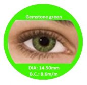 Gemstone Green Fresh Colors